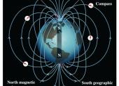 Магнитное поле Земли слабеет