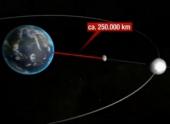 НАСА изучит 400 – метровый астероид, который 8 ноября пронесется мимо Земли