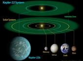 Копии Земли могут быть почти у всех звезд