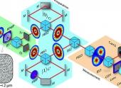 Физики научились телепортировать информацию на небольшие расстояния