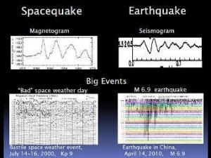 Сравнение эффектов землетрясений и космотрясений. Изображение авторов исследования