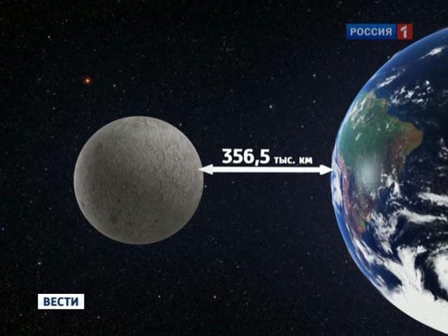 Под влиянием какой планеты находится сейчас луна