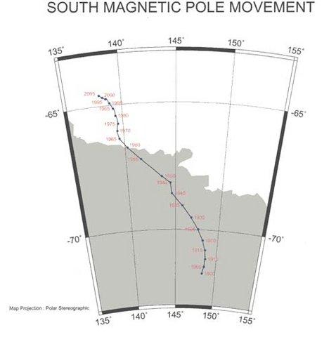 Смещение магнитных полюсов регистрируется с 1885 г. За последние 100 лет...